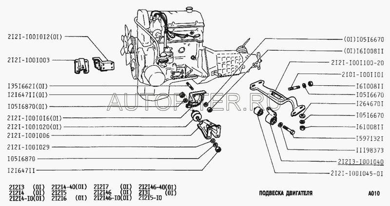 21211001020 Автоваз Подушка передней опоры двигателя 2121 БРТ. Продажа оптом и в розницу.